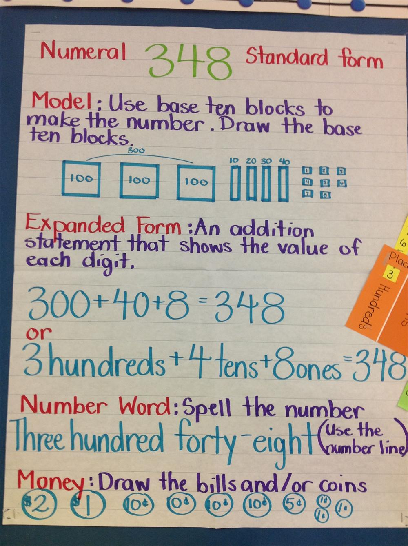 Math goals for number sense falaconquin